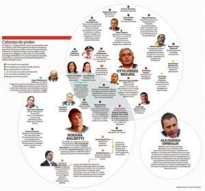 """El Periodico: """"El general, la primera ministra, y el principe"""""""
