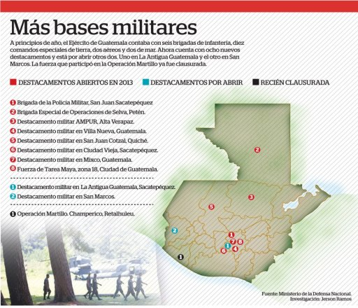 10 new military bases opening in Guatemala. (Source: Guatemalan National Defense Ministry; Investigation: Jerson Ramos, El Periodico)
